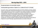 norv g alap 2012 20165