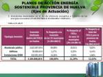 planes de acci n energ a sostenible provincia de huelva ejes de actuaci n1