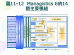 11 12 managistics 6 14