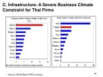 c infrastructure a severe business climate constraint for thai firms