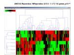 anova repondeur nrepondeur 4 5 8 1 3 7 114 genes p10 10