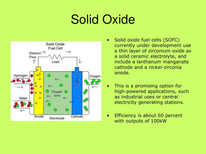 Solid Oxide