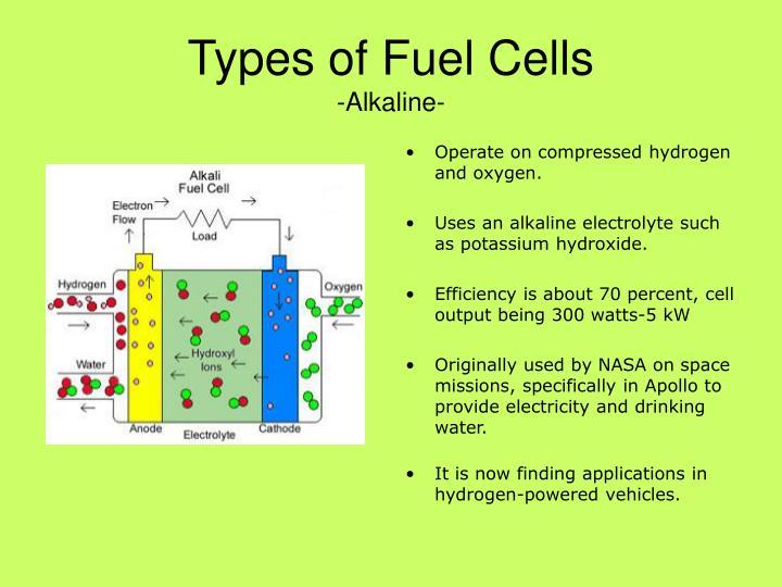 Types of fuel cells alkaline