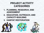 project activity categories