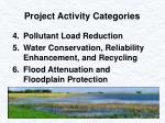 project activity categories1