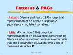 patterns pags