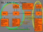hl7 rim core classes