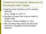 traditional complexity measures of distributed hash tables