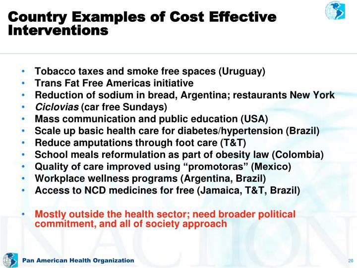 Country Examples of Cost Effective Interventions
