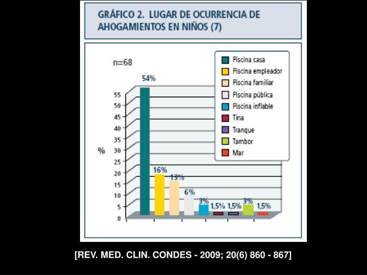 [REV. MED. CLIN. CONDES - 2009; 20(6) 860 - 867]