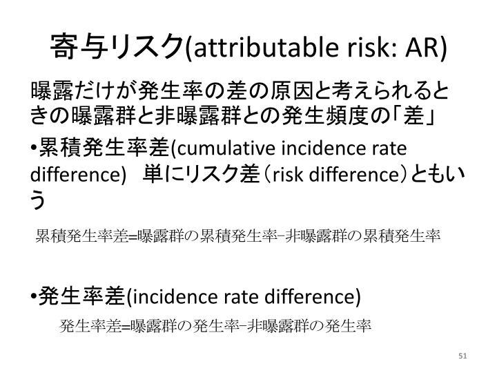 寄与リスク