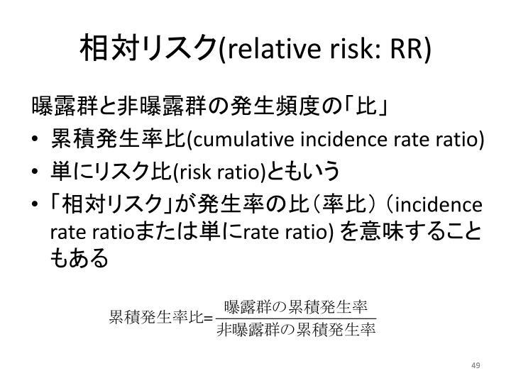 相対リスク