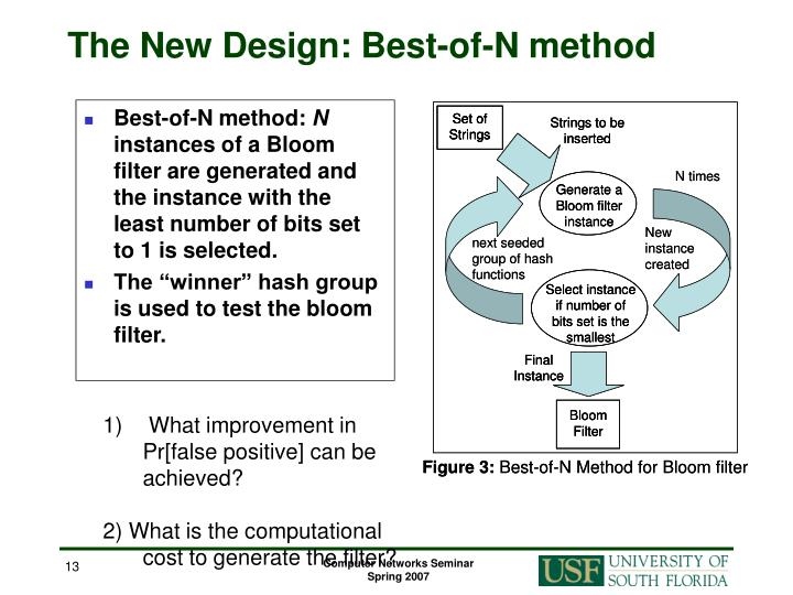 The New Design: Best-of-N method