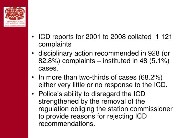 ICD reports for 2001 to 2008 collated  1 121 complaints