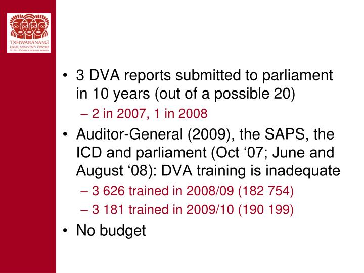 3 DVA reports submitted to parliament in 10 years (out of a possible 20)
