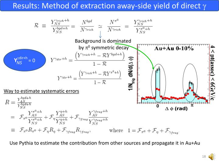 Results: Method of extraction away-side yield of direct