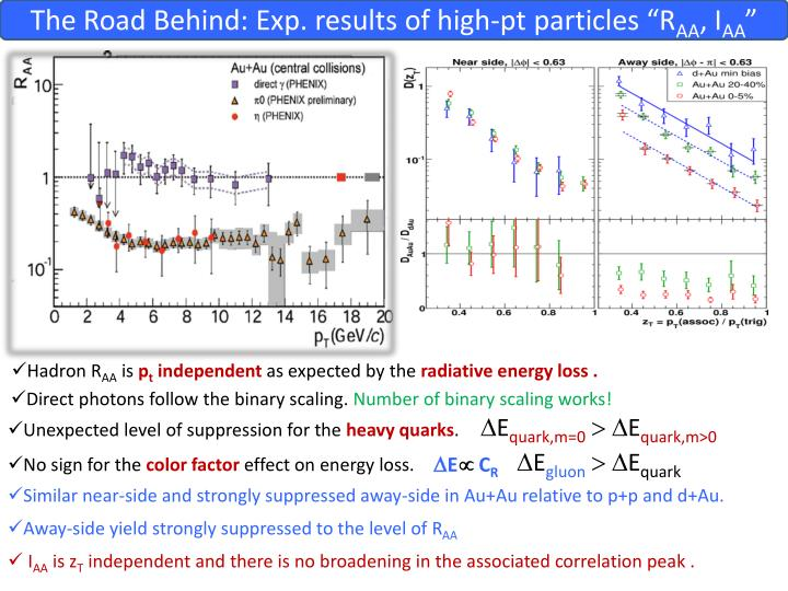 """The Road Behind: Exp. results of high-pt particles """"R"""