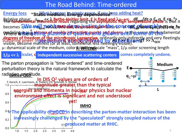 The Road Behind: Time-ordered