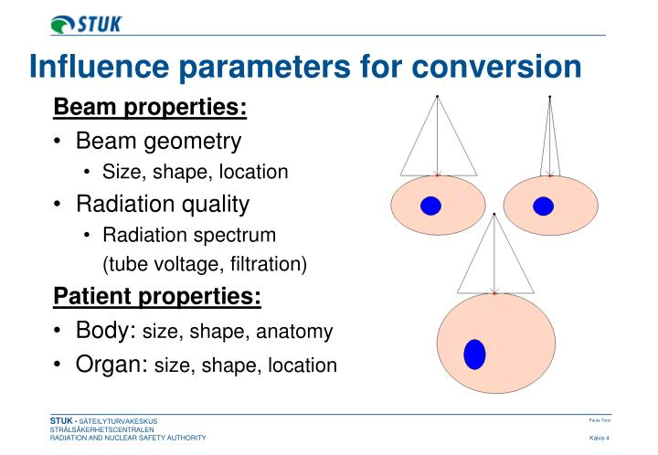 Influence parameters for conversion
