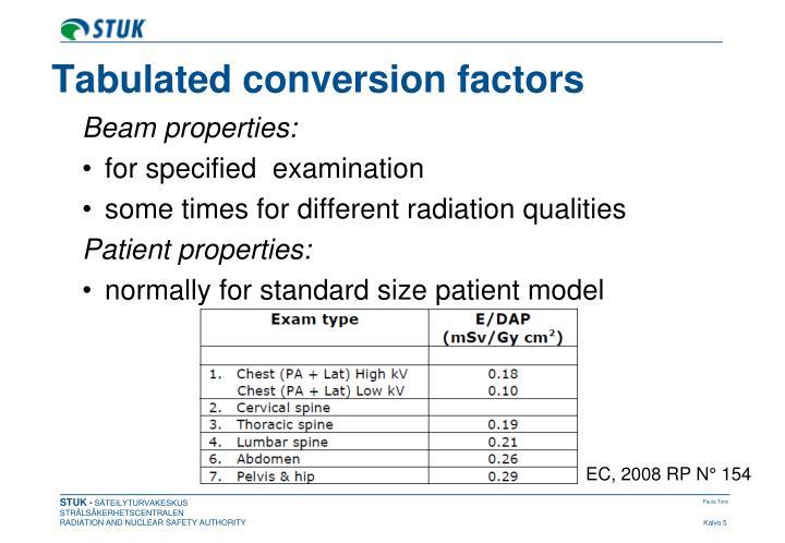 Tabulated conversion factors