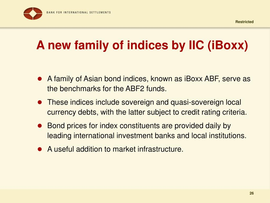 2821   2821: ABF Pan Asia Bond Index Fund