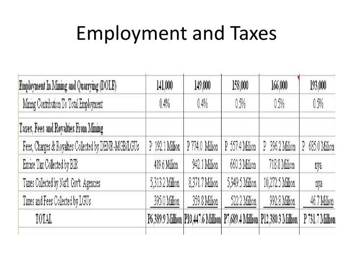 Employment and Taxes