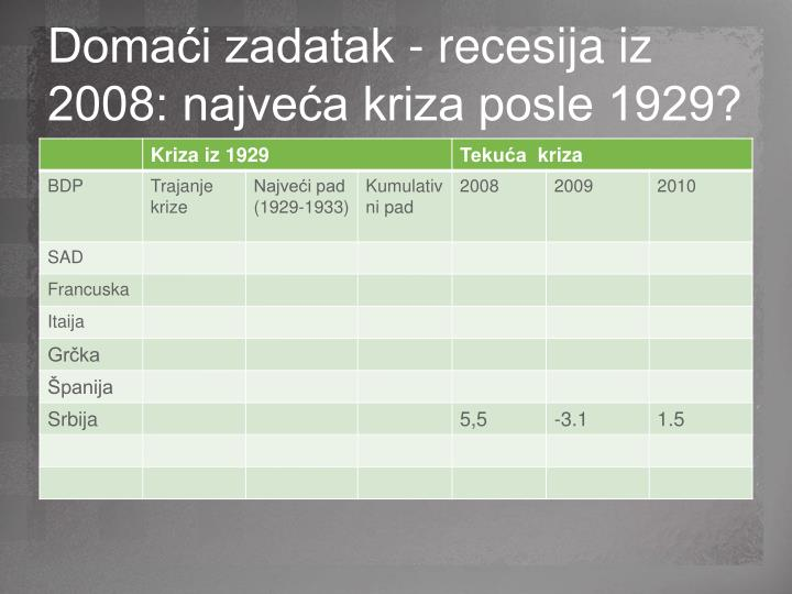 Domaći zadatak - recesija iz 2008: najveća kriza posle 1929?