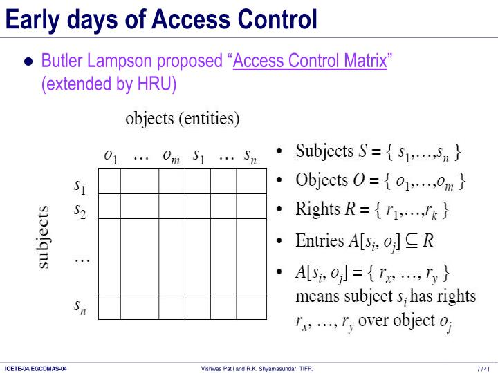 Early days of Access Control