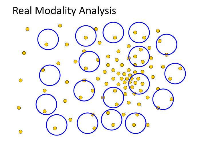Real Modality Analysis