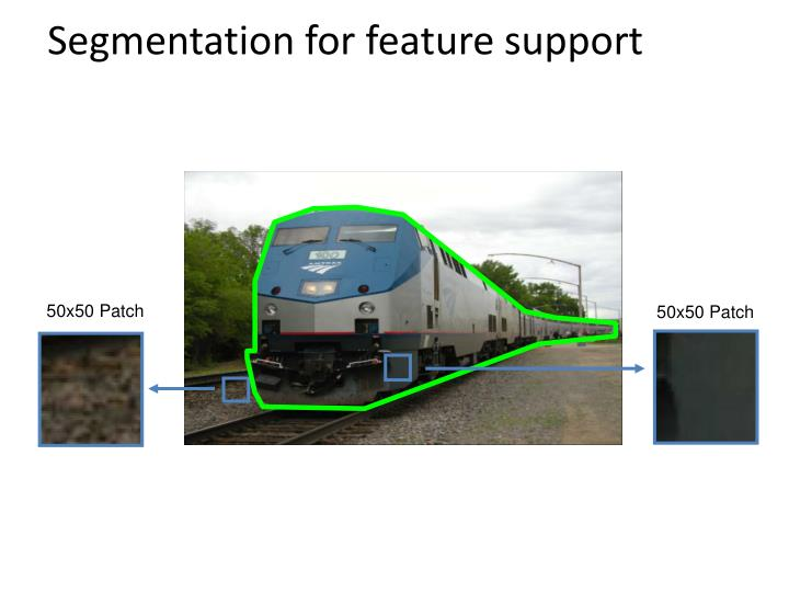 Segmentation for feature support