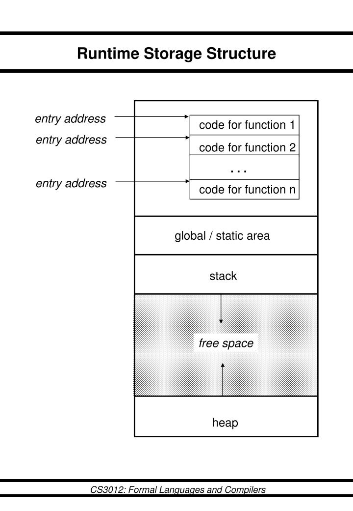 Runtime storage structure