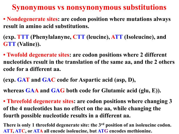 Synonymous vs nonsynonymous substitutions