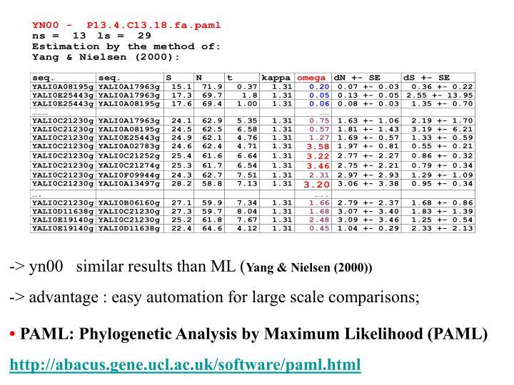 -> yn00   similar results than ML (