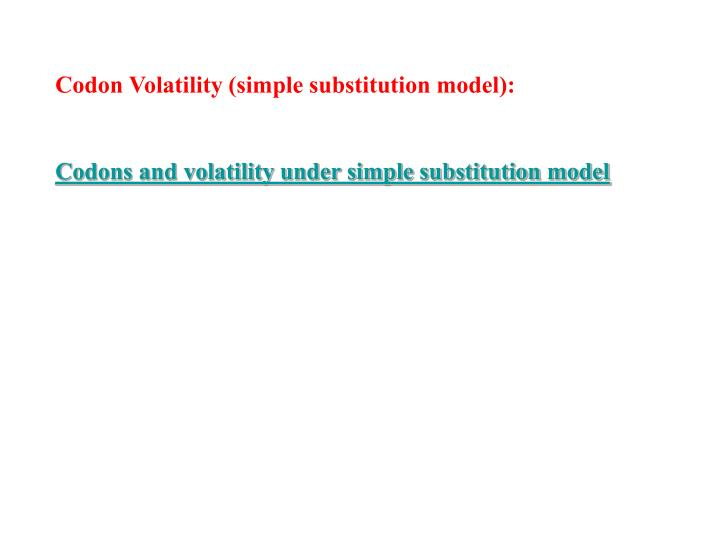 Codon Volatility (simple substitution model):