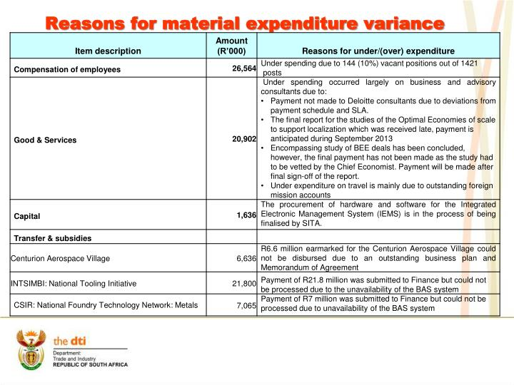 Reasons for material expenditure variance