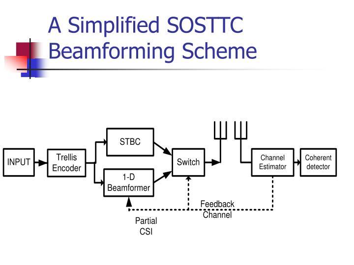 A Simplified SOSTTC Beamforming Scheme
