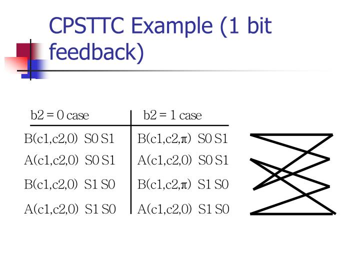 CPSTTC Example (1 bit feedback)