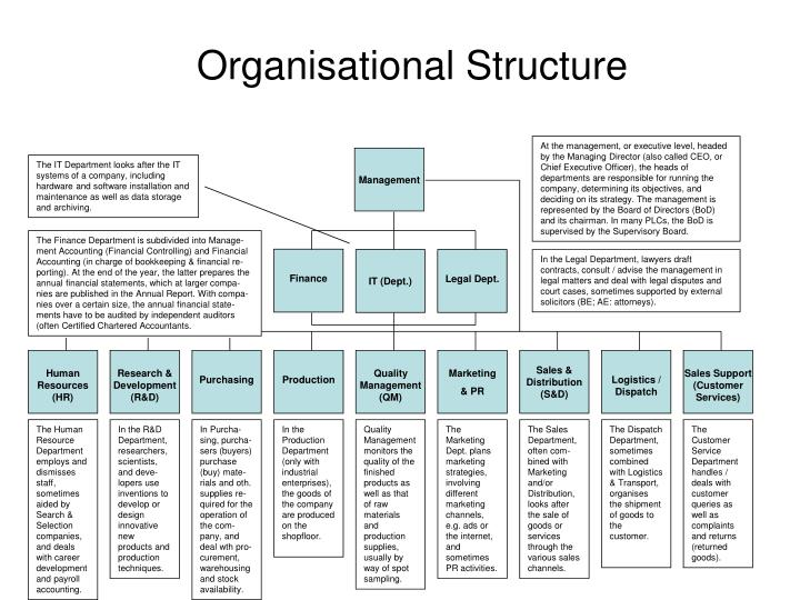 2f3f0bf76db PPT - Organisational Structure PowerPoint Presentation - ID:4562331