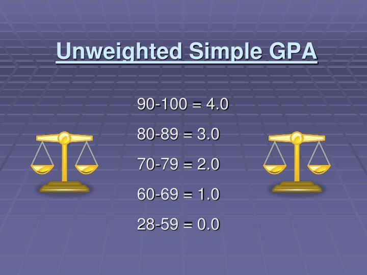 Unweighted simple gpa