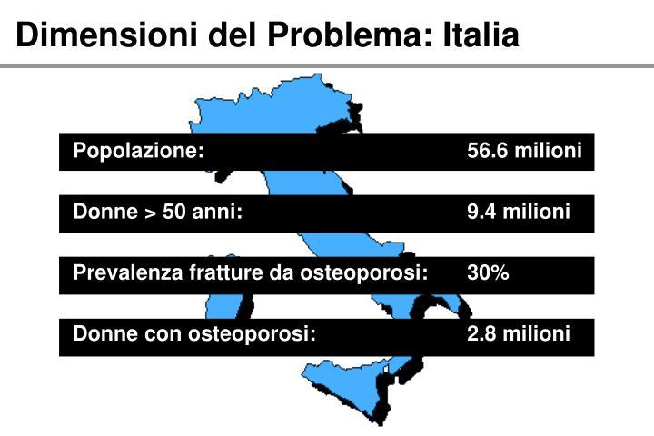 Dimensioni del Problema: Italia
