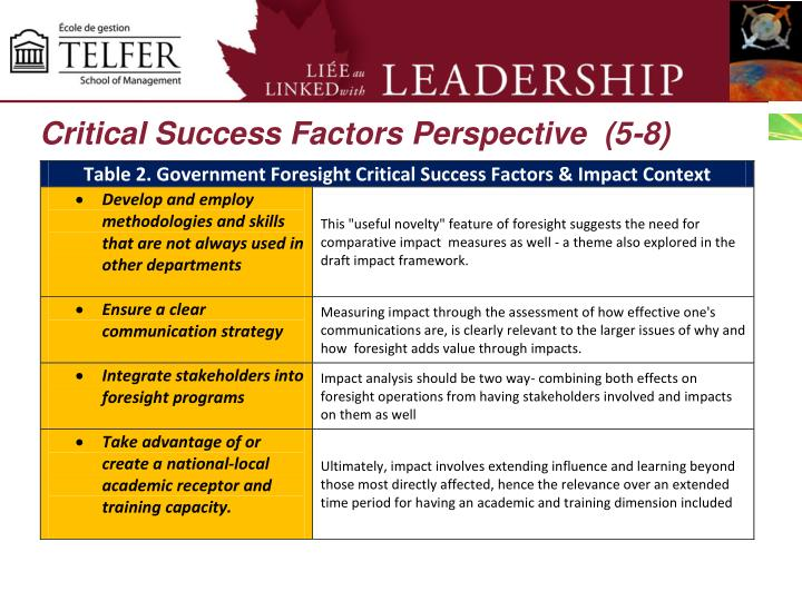 Critical Success Factors Perspective  (5-8)