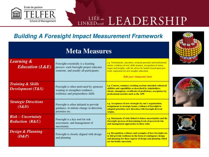 Building A Foresight Impact Measurement Framework