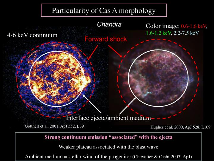 Particularity of Cas A morphology
