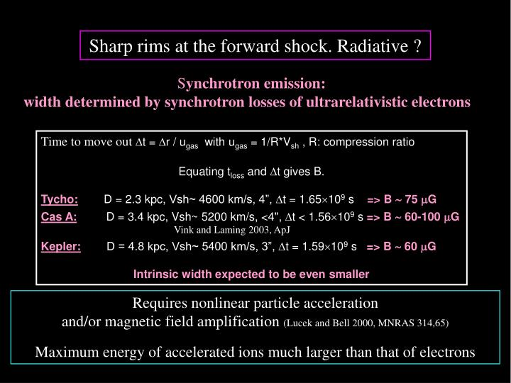 Sharp rims at the forward shock. Radiative ?
