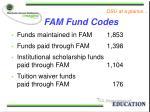 fam fund codes