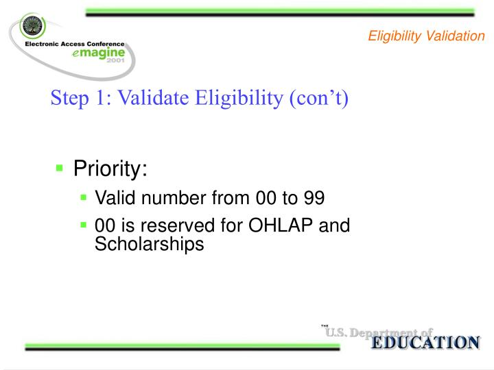 Eligibility Validation