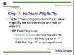 step 1 validate eligibility
