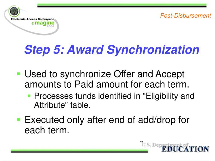 Step 5: Award Synchronization
