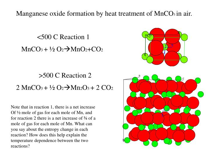 Manganese oxide formation by heat treatment of MnCO