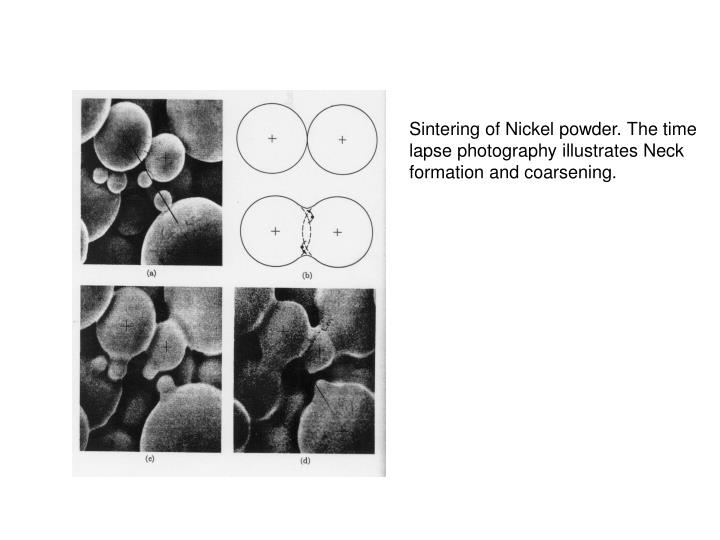 Sintering of Nickel powder. The time lapse photography illustrates Neck formation and coarsening.